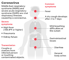 Coronavirus and Baby- Best Tips staying home